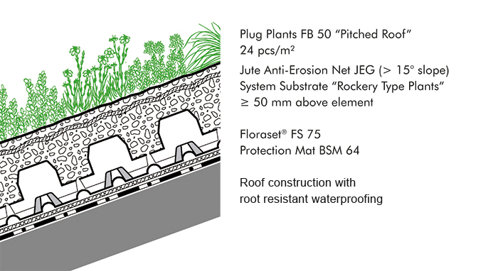 Pitched Green Roofs Up To 25 Zinco Green Roof Systems